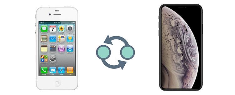 telefony Apple